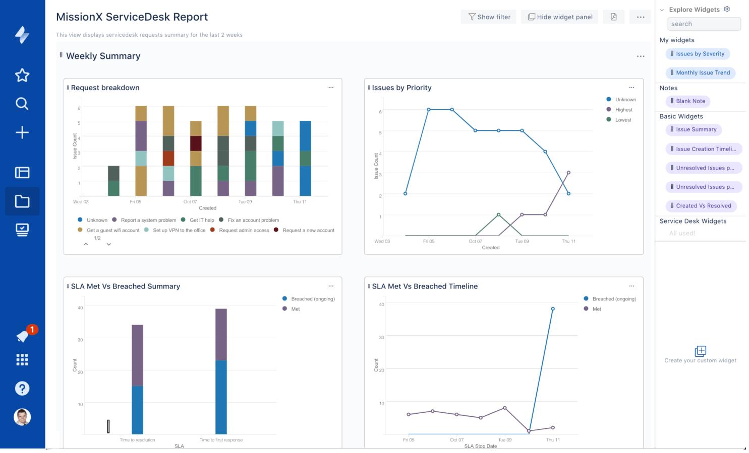 Jira Service Desk vs Zendesk reporting