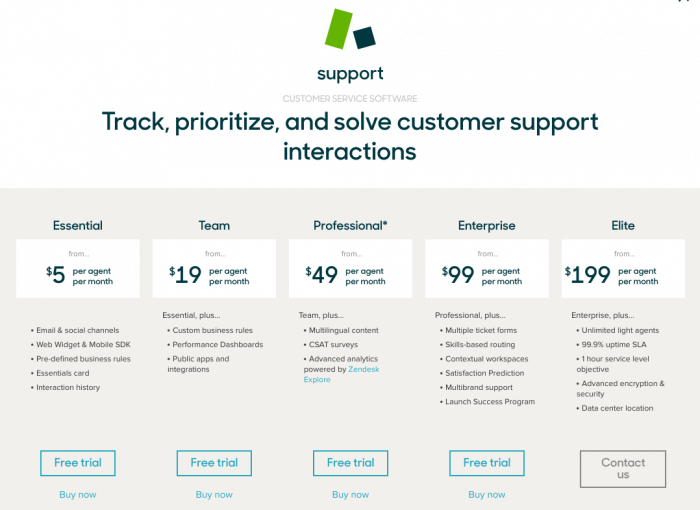 Compare Zendesk pricing plans