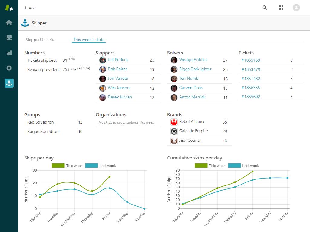 Zendesk guided mode