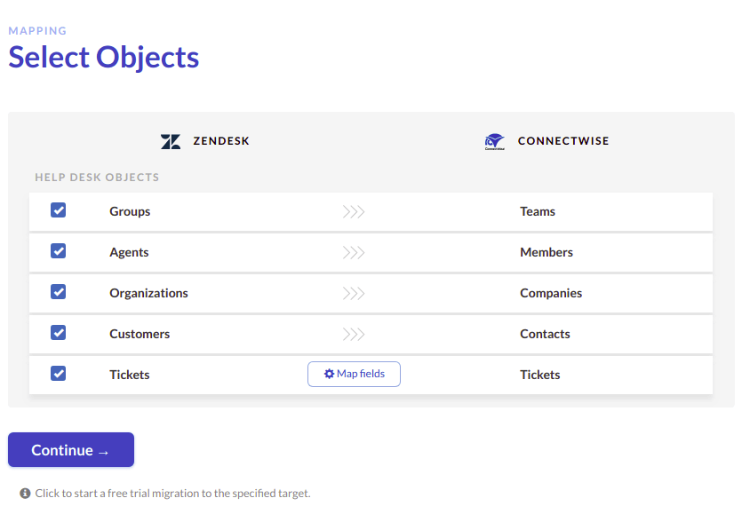 Connectwise import