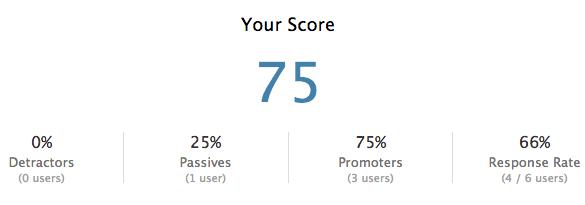 Zendesk nps scores
