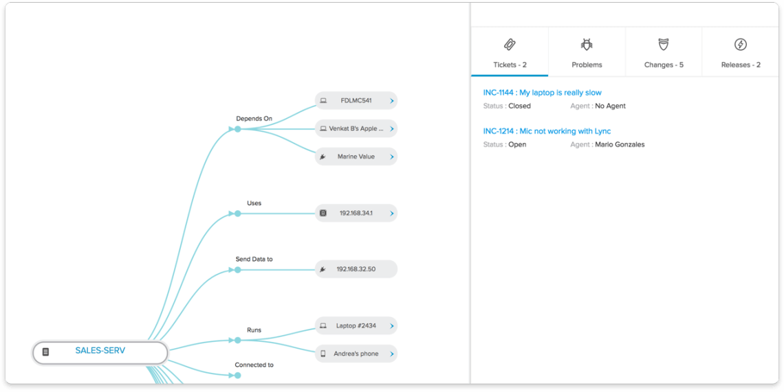 Freshservice asset lifecycle tracking