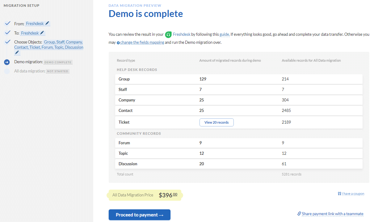 Freshdesk demo results